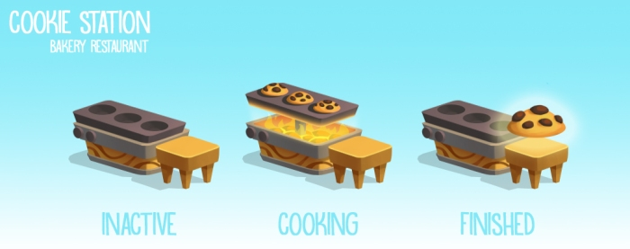 cookie_station