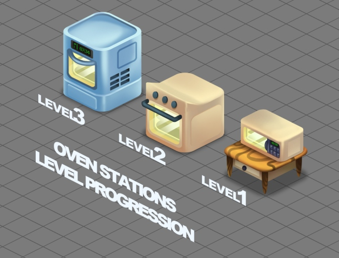 oven_concepts