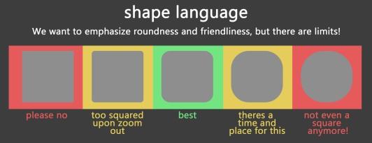 shape_language