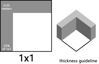 thickness_guideline